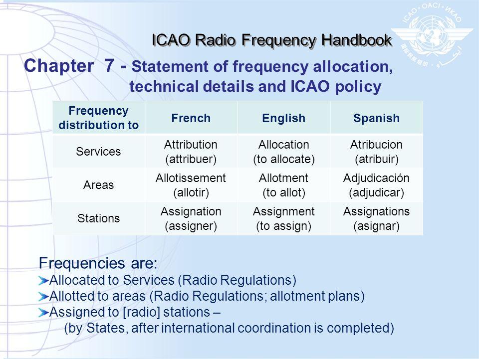 Frequency distribution to FrenchEnglishSpanish Services Attribution (attribuer) Allocation (to allocate) Atribucion (atribuir) Areas Allotissement (al