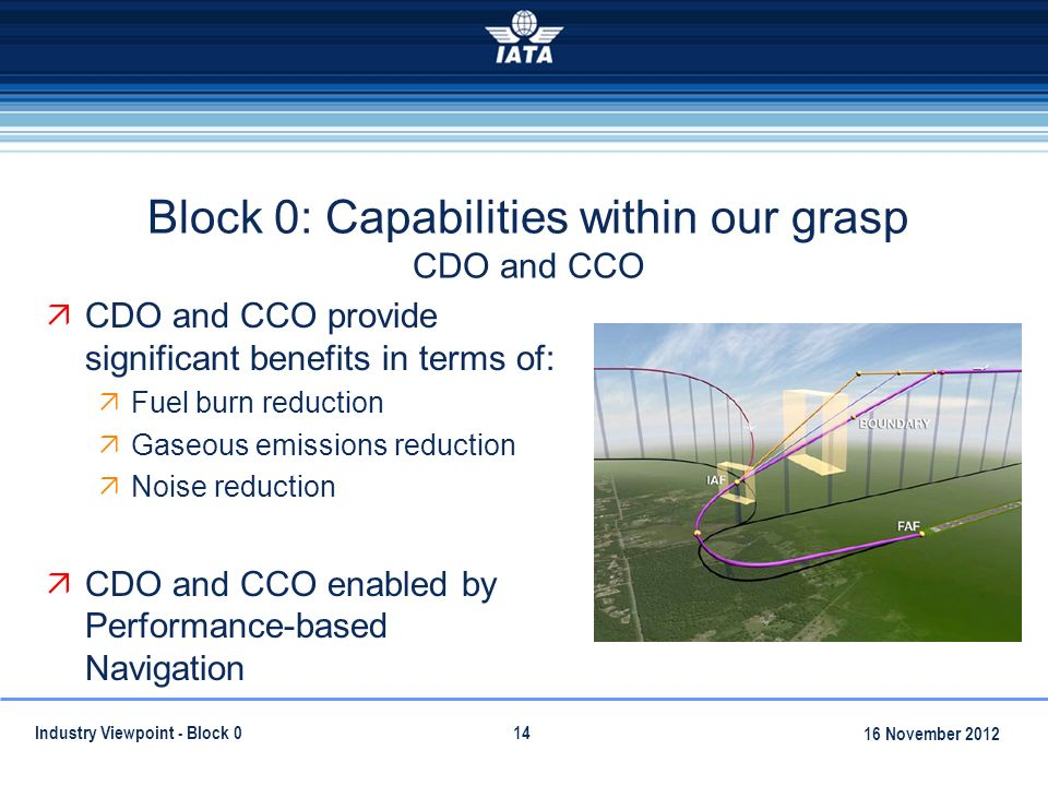 Block 0: Capabilities within our grasp CDO and CCO CDO and CCO provide significant benefits in terms of: Fuel burn reduction Gaseous emissions reduction Noise reduction CDO and CCO enabled by Performance-based Navigation Industry Viewpoint - Block November 2012