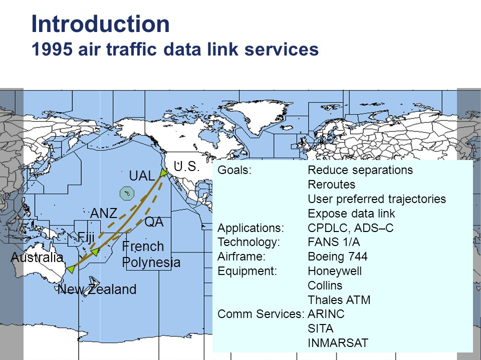 RCP 3 Federal Aviation Administration 26-30 March 2007 Introduction 1995 air traffic data link services Goals:Reduce separations Reroutes User preferr
