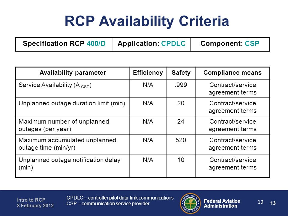 13 Federal Aviation Administration Intro to RCP 8 February 2012 13 RCP Availability Criteria Availability parameterEfficiencySafetyCompliance means Se