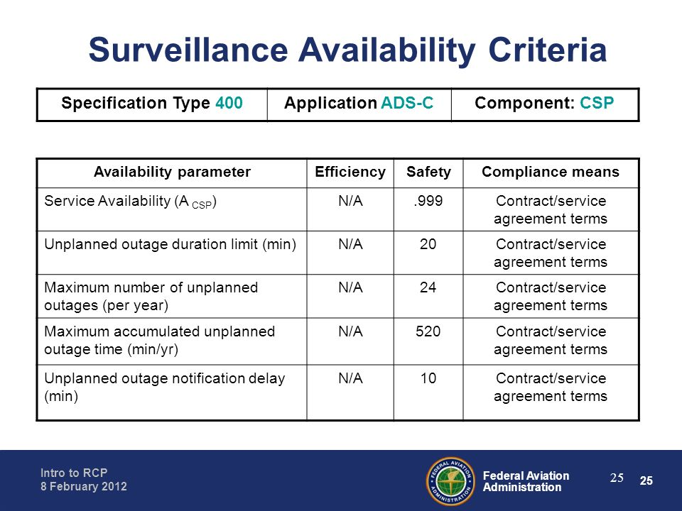 25 Federal Aviation Administration Intro to RCP 8 February 2012 25 Surveillance Availability Criteria Availability parameterEfficiencySafetyCompliance