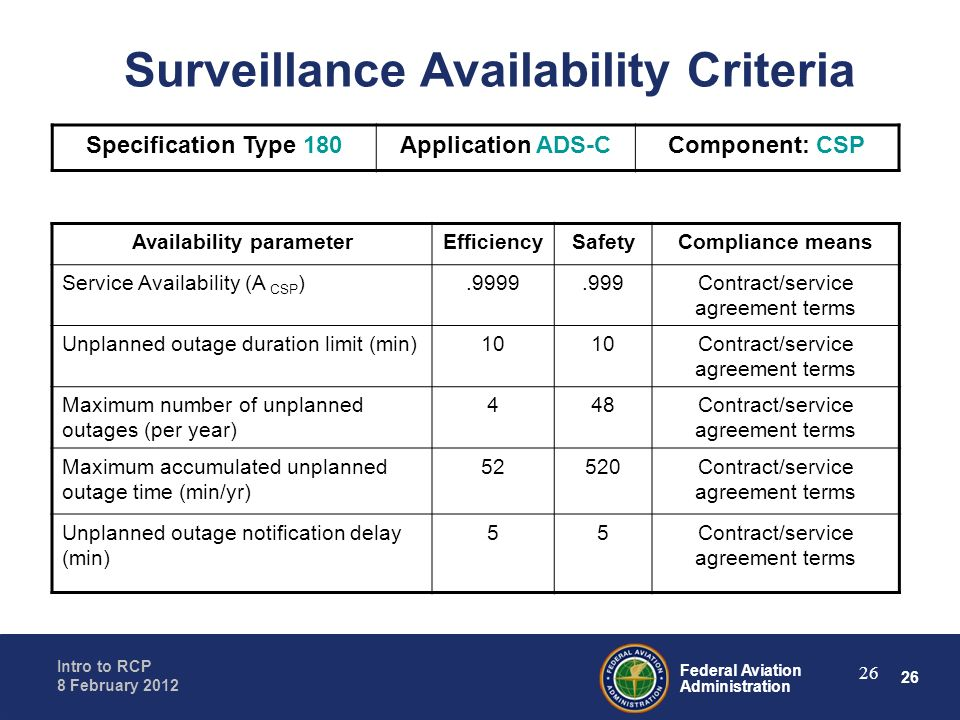 26 Federal Aviation Administration Intro to RCP 8 February 2012 26 Surveillance Availability Criteria Availability parameterEfficiencySafetyCompliance
