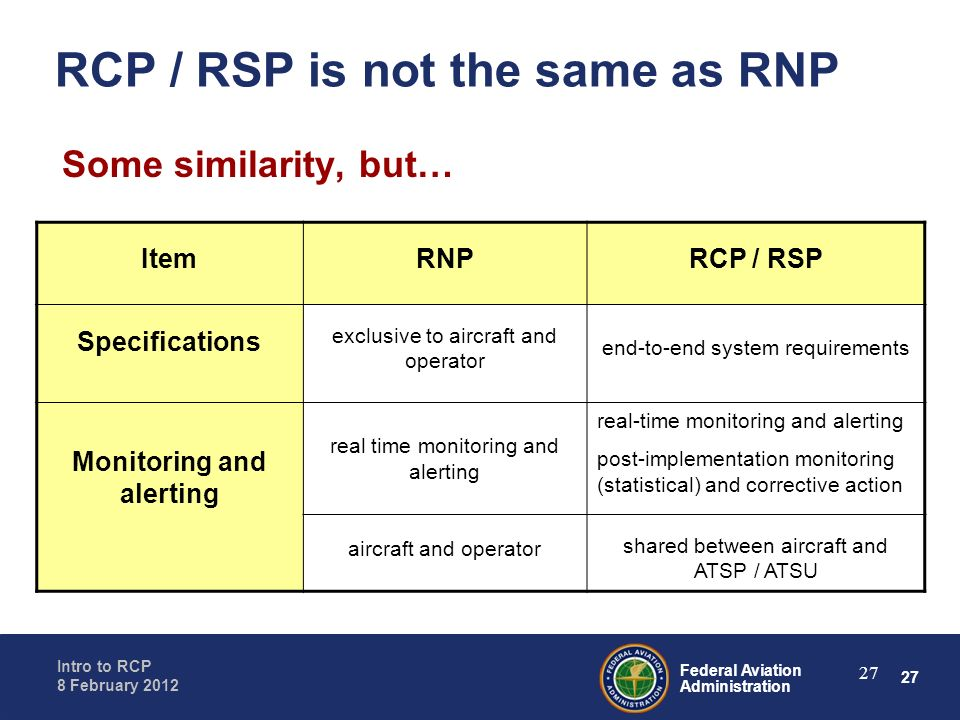 27 Federal Aviation Administration Intro to RCP 8 February 2012 27 RCP / RSP is not the same as RNP Some similarity, but… ItemRNPRCP / RSP Specificati