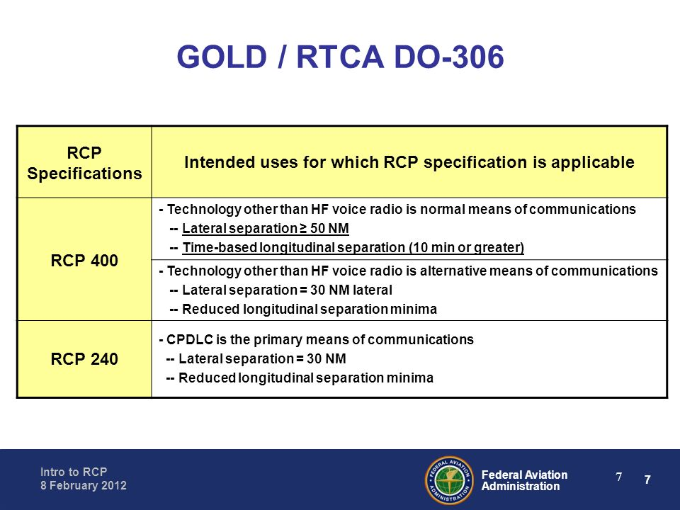 7 Federal Aviation Administration Intro to RCP 8 February 2012 7 GOLD / RTCA DO-306 RCP Specifications Intended uses for which RCP specification is ap