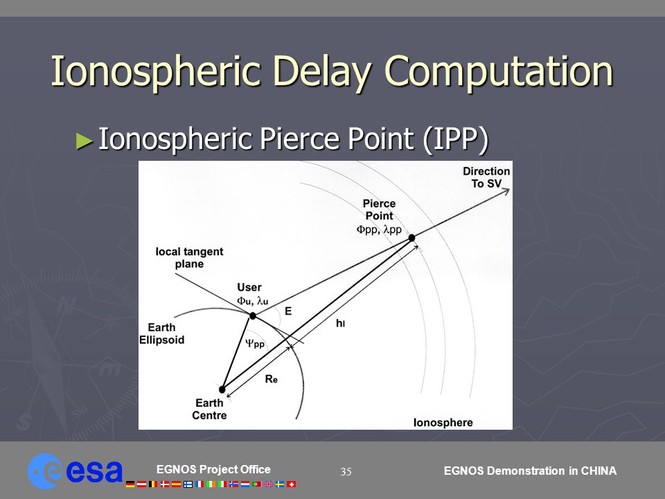 EGNOS Project Office EGNOS Demonstration in CHINA 35 Ionospheric Delay Computation Ionospheric Pierce Point (IPP) Ionospheric Pierce Point (IPP)