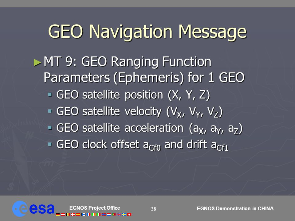 EGNOS Project Office EGNOS Demonstration in CHINA 38 GEO Navigation Message MT 9: GEO Ranging Function Parameters (Ephemeris) for 1 GEO MT 9: GEO Ranging Function Parameters (Ephemeris) for 1 GEO GEO satellite position (X, Y, Z) GEO satellite position (X, Y, Z) GEO satellite velocity (V X, V Y, V Z ) GEO satellite velocity (V X, V Y, V Z ) GEO satellite acceleration (a X, a Y, a Z ) GEO satellite acceleration (a X, a Y, a Z ) GEO clock offset a Gf0 and drift a Gf1 GEO clock offset a Gf0 and drift a Gf1