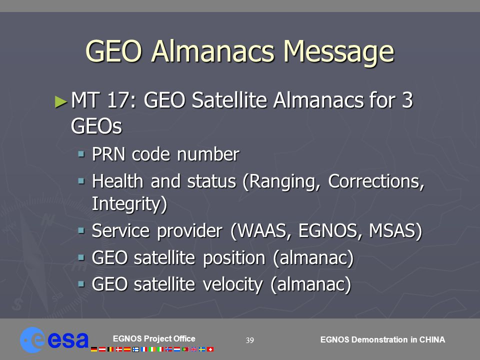 EGNOS Project Office EGNOS Demonstration in CHINA 39 GEO Almanacs Message MT 17: GEO Satellite Almanacs for 3 GEOs MT 17: GEO Satellite Almanacs for 3 GEOs PRN code number PRN code number Health and status (Ranging, Corrections, Integrity) Health and status (Ranging, Corrections, Integrity) Service provider (WAAS, EGNOS, MSAS) Service provider (WAAS, EGNOS, MSAS) GEO satellite position (almanac) GEO satellite position (almanac) GEO satellite velocity (almanac) GEO satellite velocity (almanac)