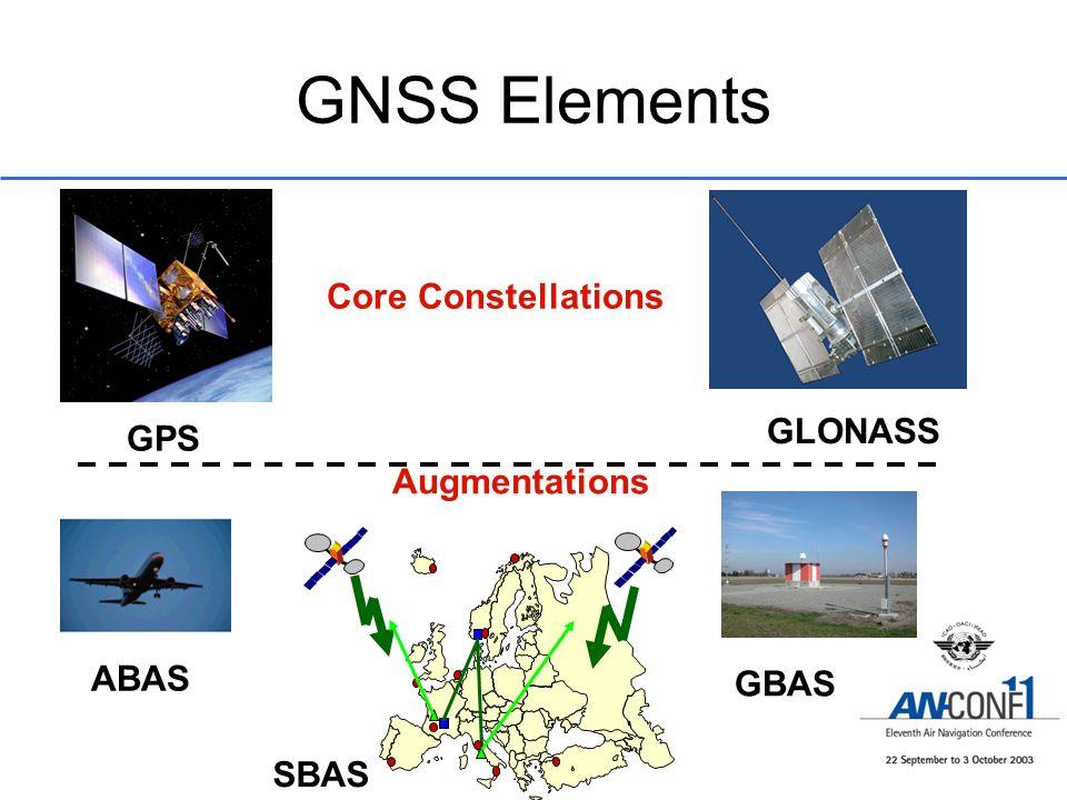 GNSS Elements GPS GLONASS Core Constellations Augmentations ABAS SBAS GBAS IOR