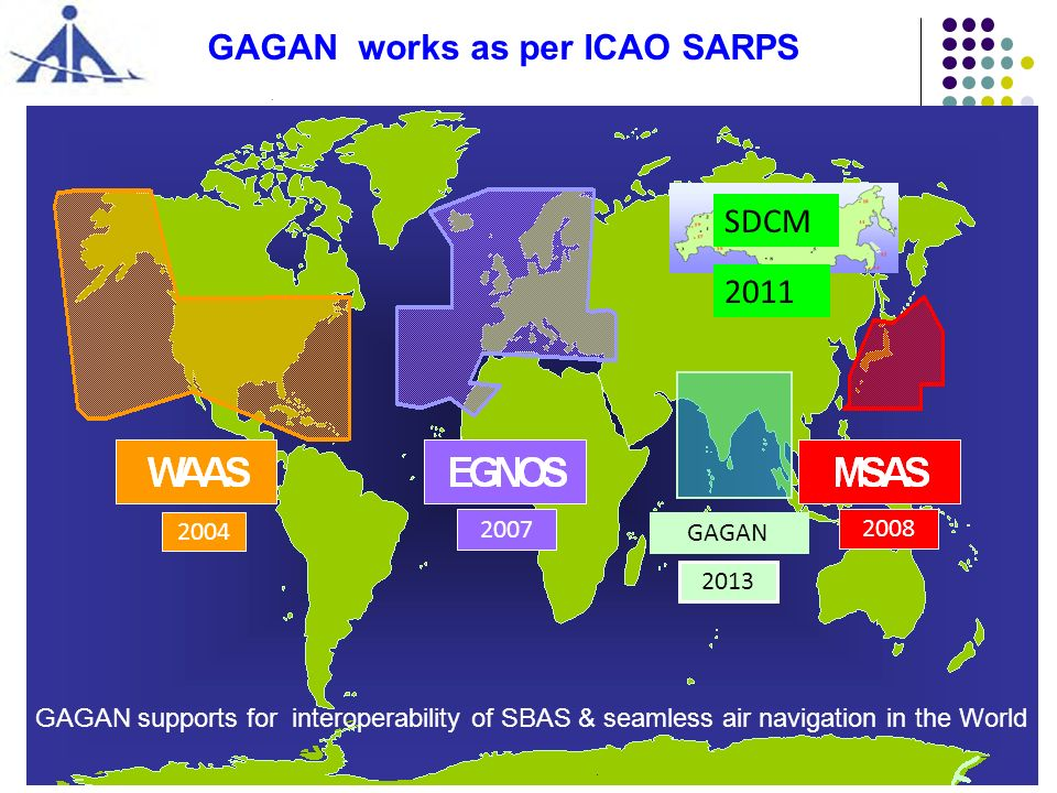 GAGAN works as per ICAO SARPS 2004 2007 2008 2013 GAGAN SDCM 2011 GAGAN supports for interoperability of SBAS & seamless air navigation in the World