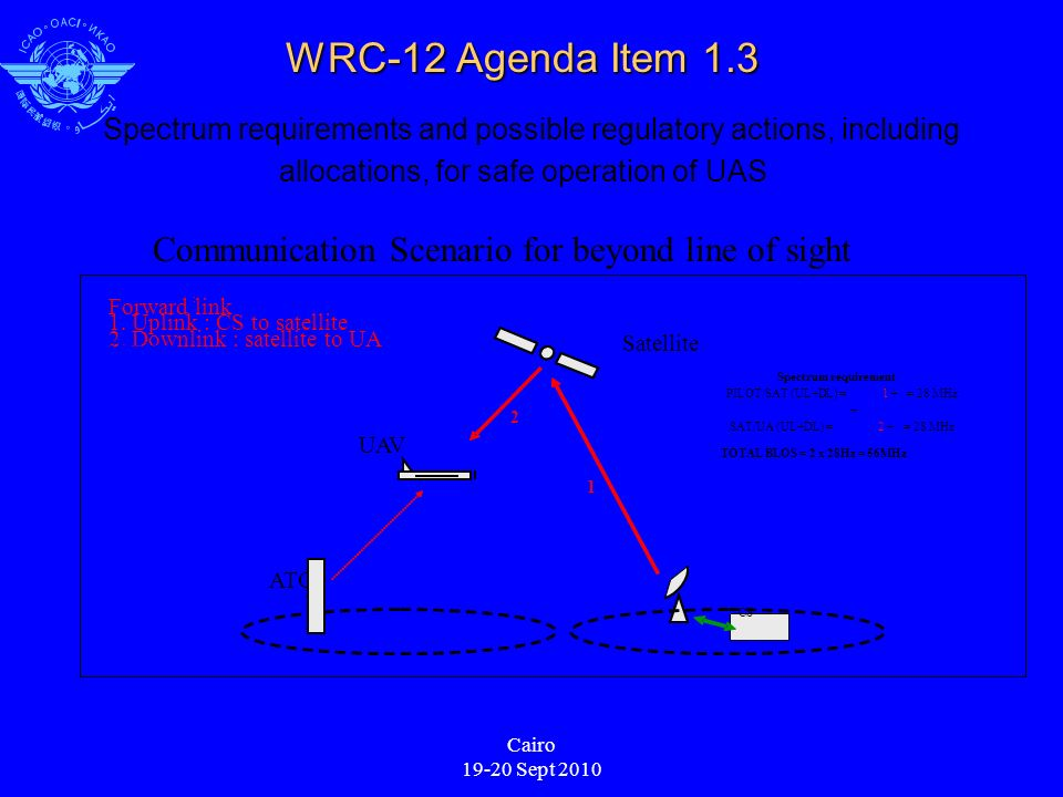 Cairo 19-20 Sept 2010 WRC-12 Agenda Item 1.3 WRC-12 Agenda Item 1.3 Spectrum requirements and possible regulatory actions, including allocations, for safe operation of UAS Communication Scenario for beyond line of sight ATC UAV CS 1 4 3 2 Satellite Spectrum requirement PILOT/SAT (UL+DL) =1+4= 28 MHz + SAT/UA (UL+DL) =2+3= 28 MHz TOTAL BLOS = 2 x 28Hz = 56MHz Forward link : 1.