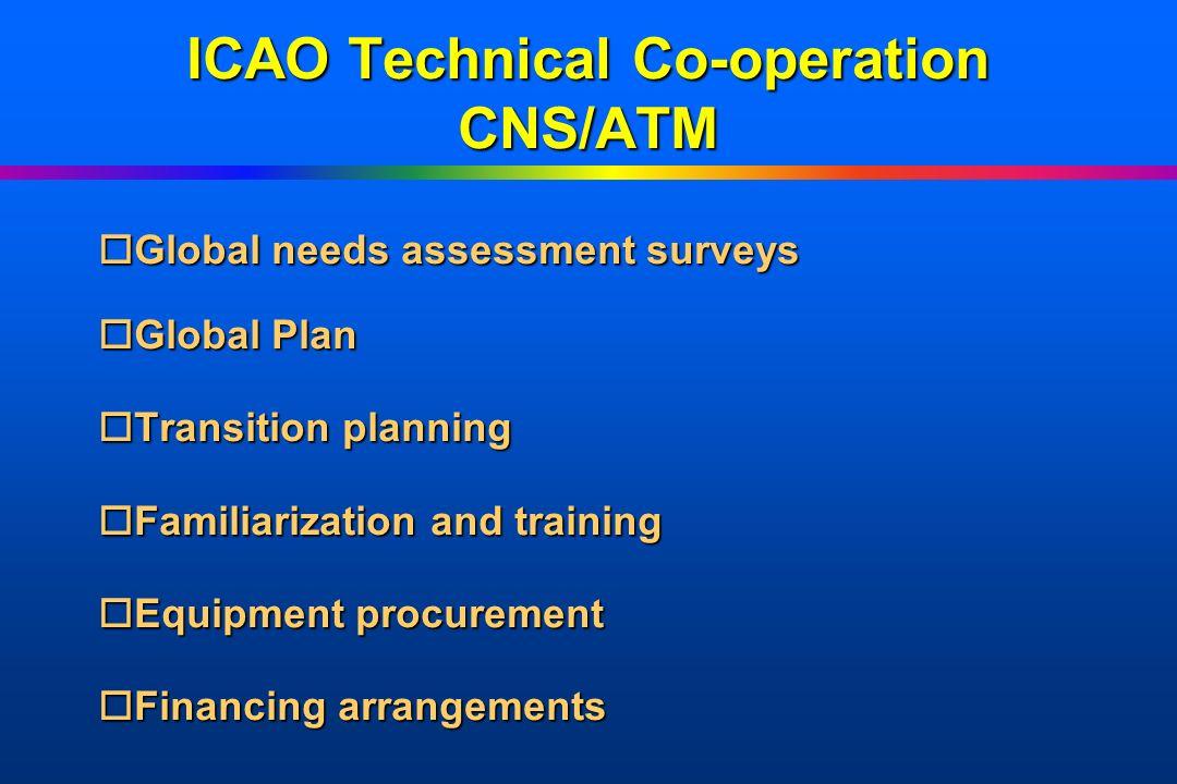ICAO Technical Co-operation CNS/ATM oGlobal oGlobal needs assessment surveys Plan oTransition oTransition planning oFamiliarization oFamiliarization a