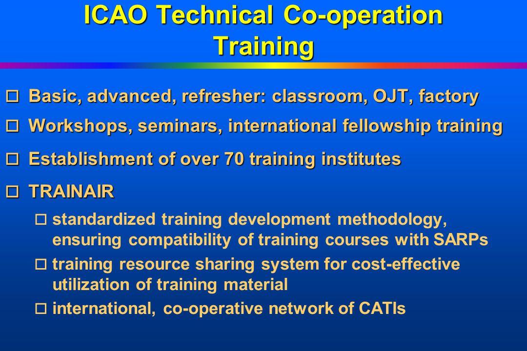 ICAO Technical Co-operation Training o Basic, o Basic, advanced, refresher: classroom, OJT, factory o Workshops, o Workshops, seminars, international