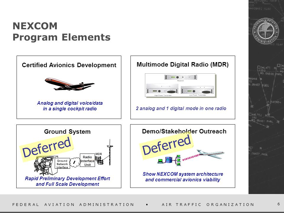 F E D E R A L A V I A T I O N A D M I N I S T R A T I O N A I R T R A F F I C O R G A N I Z A T I O N 6 NEXCOM Program Elements Multimode Digital Radio (MDR) 2 analog and 1 digital mode in one radio Certified Avionics Development Analog and digital voice/data in a single cockpit radio Demo/Stakeholder Outreach Show NEXCOM system architecture and commercial avionics viability Ground System Rapid Preliminary Development Effort and Full Scale Development MDR Radio Interface Unit Ground Network Interface Deferred