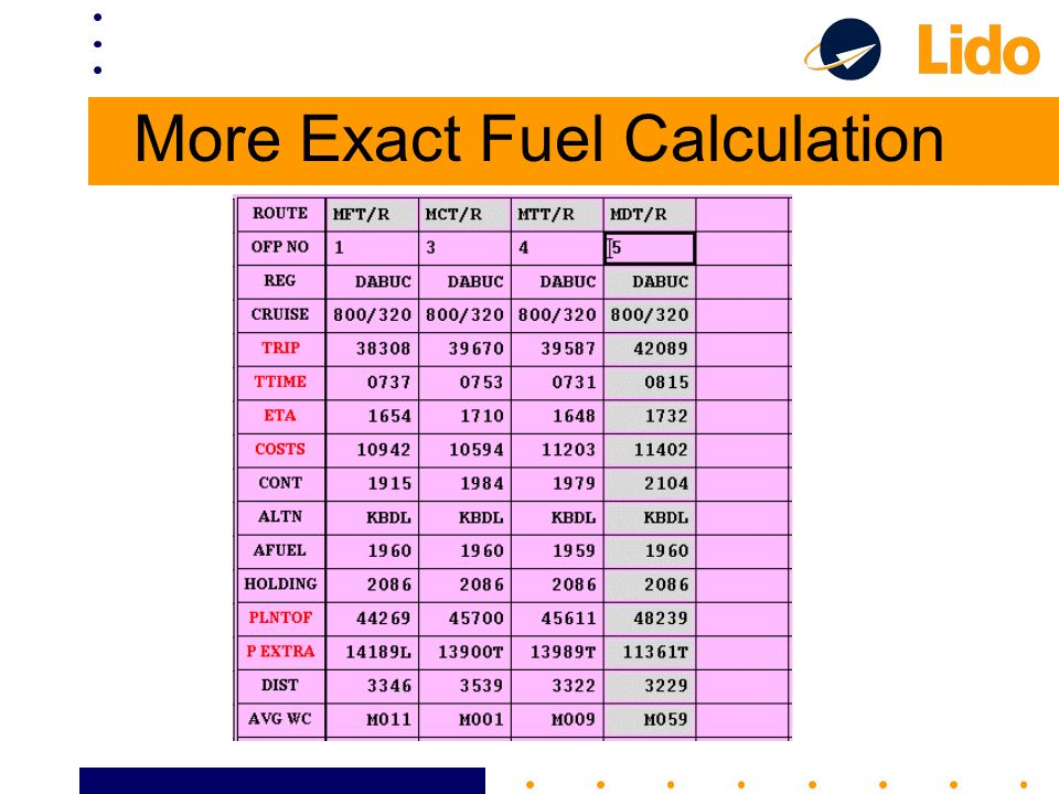 More Exact Fuel Calculation