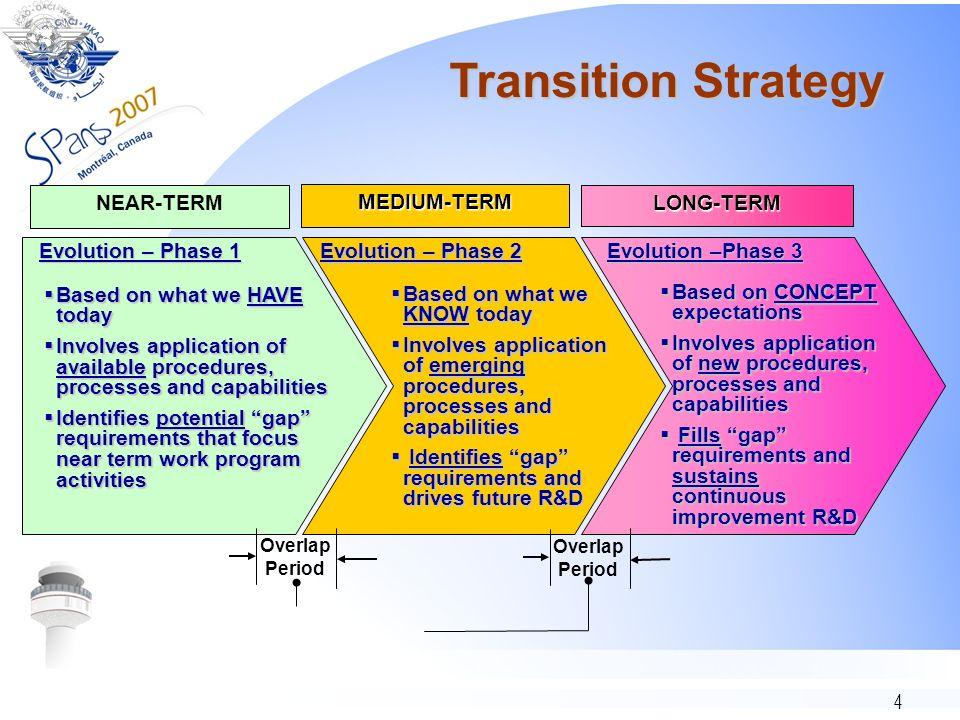 4 Evolution – Phase 1 Evolution –Phase 3 Evolution – Phase 2 NEAR-TERM MEDIUM-TERM LONG-TERM Based on what we HAVE Based on what we HAVEtoday Involves