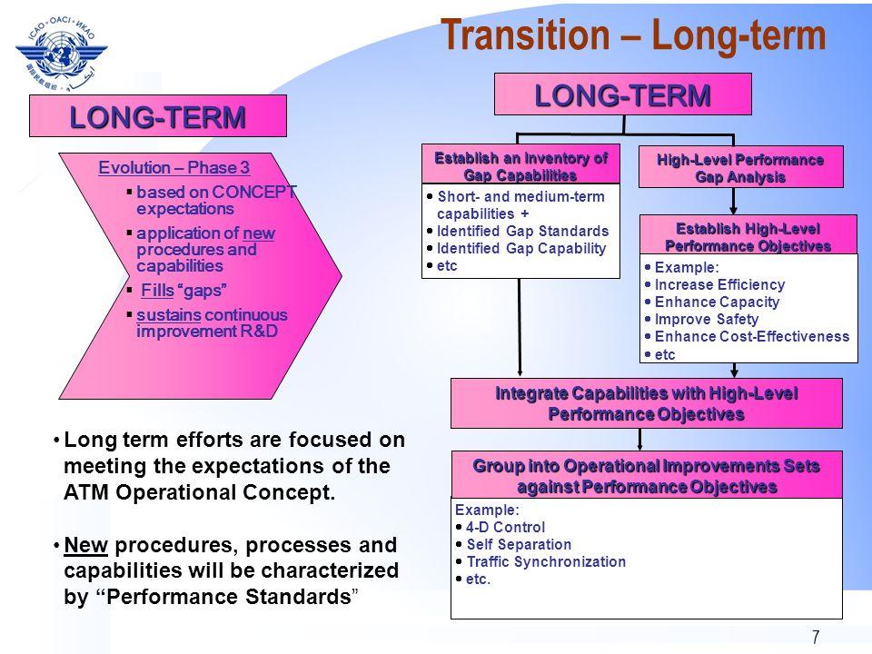 7 Establish an Inventory of Gap Capabilities Short- and medium-term capabilities + Identified Gap Standards Identified Gap Capability etc High-Level P