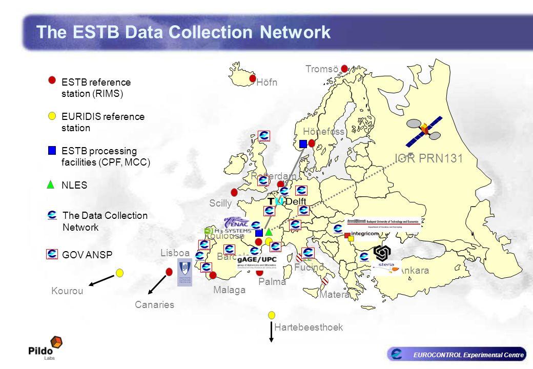 EUROCONTROL Experimental Centre The ESTB Data Collection Network Hartebeesthoek Kourou IOR PRN131 Höfn Tromsö Hönefoss Rotterdam Scilly Toulouse Malag
