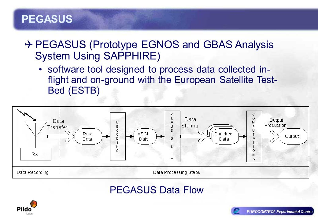 EUROCONTROL Experimental Centre PEGASUS PEGASUS Data Flow PEGASUS (Prototype EGNOS and GBAS Analysis System Using SAPPHIRE) software tool designed to