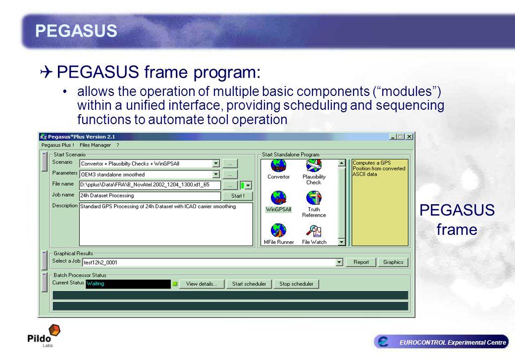 EUROCONTROL Experimental Centre PEGASUS PEGASUS frame PEGASUS frame program: allows the operation of multiple basic components (modules) within a unif