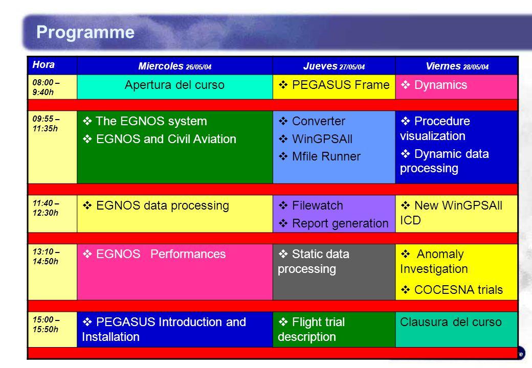 EUROCONTROL Experimental Centre Programme Hora Miercoles 26/05/04 Jueves 27/05/04 Viernes 28/05/04 08:00 – 9:40h Apertura del curso PEGASUS Frame Dyna