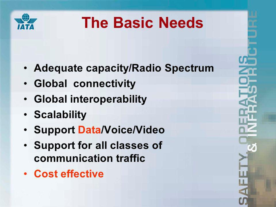 The Basic Needs Adequate capacity/Radio Spectrum Global connectivity Global interoperability Scalability Support Data/Voice/Video Support for all classes of communication traffic Cost effective
