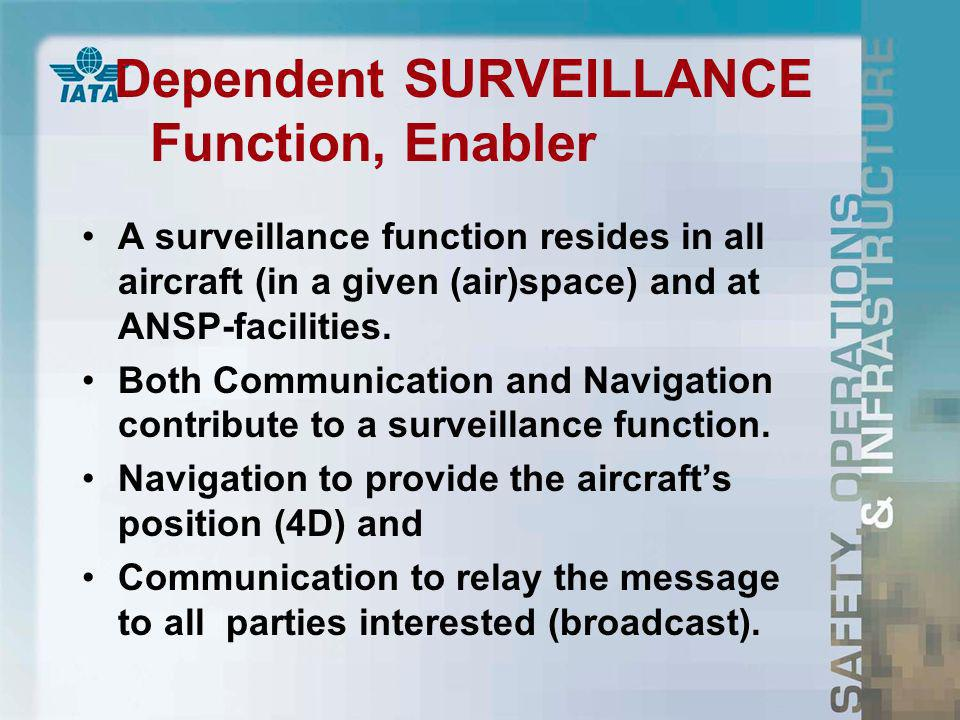 Dependent SURVEILLANCE Function, Enabler A surveillance function resides in all aircraft (in a given (air)space) and at ANSP-facilities.