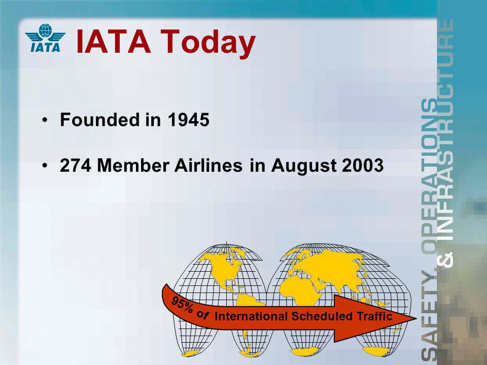 International Scheduled Traffic 95% of IATA Today Founded in Member Airlines in August 2003