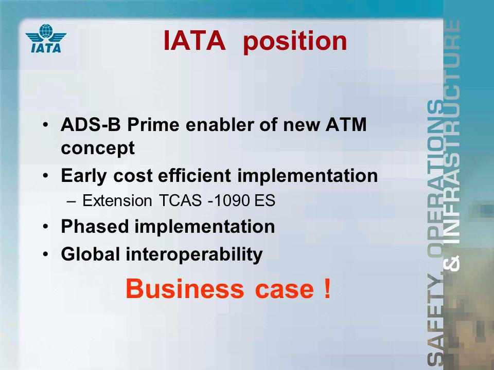 IATA position ADS-B Prime enabler of new ATM concept Early cost efficient implementation –Extension TCAS ES Phased implementation Global interoperability Business case !