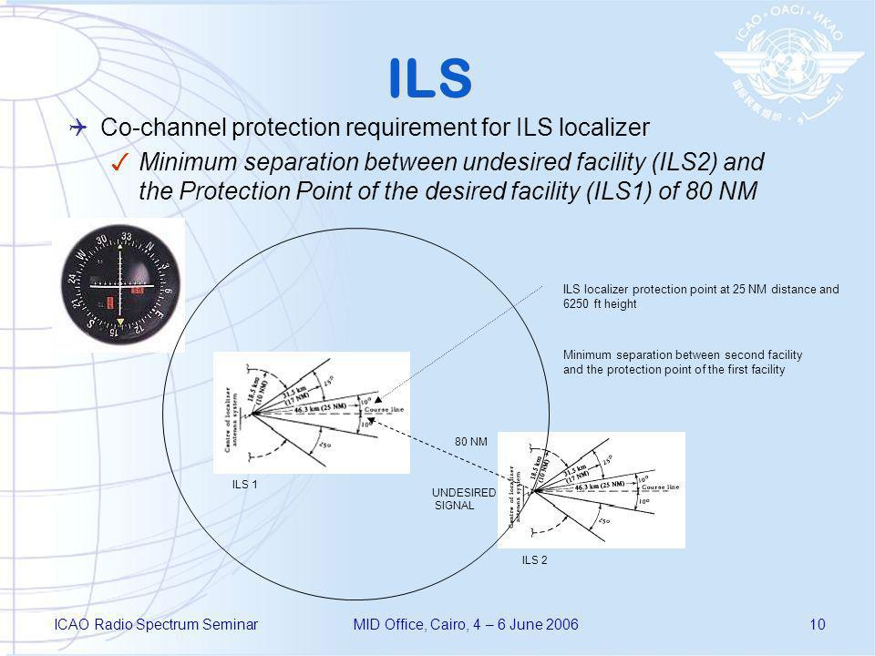ICAO Radio Spectrum SeminarMID Office, Cairo, 4 – 6 June 200610 80 NM ILS localizer protection point at 25 NM distance and 6250 ft height Minimum sepa