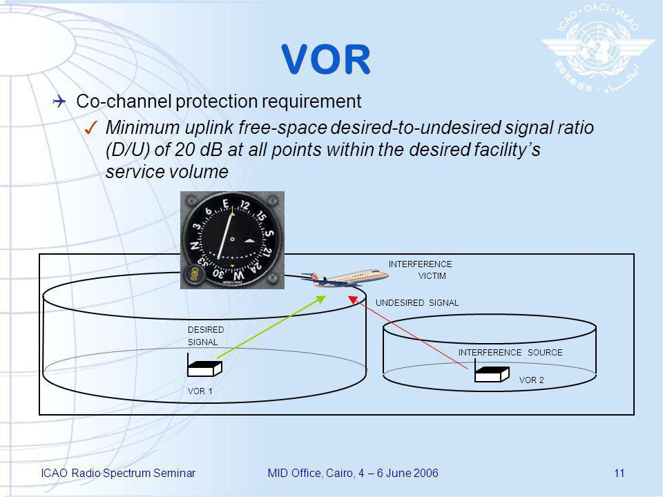 ICAO Radio Spectrum SeminarMID Office, Cairo, 4 – 6 June 200611 DESIRED SIGNAL INTERFERENCE VICTIM UNDESIRED SIGNAL VOR 2 INTERFERENCE SOURCE VOR 1 VO