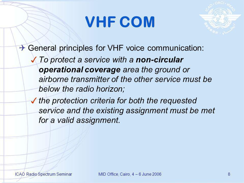 ICAO Radio Spectrum SeminarMID Office, Cairo, 4 – 6 June 20068 VHF COM General principles for VHF voice communication: To protect a service with a non