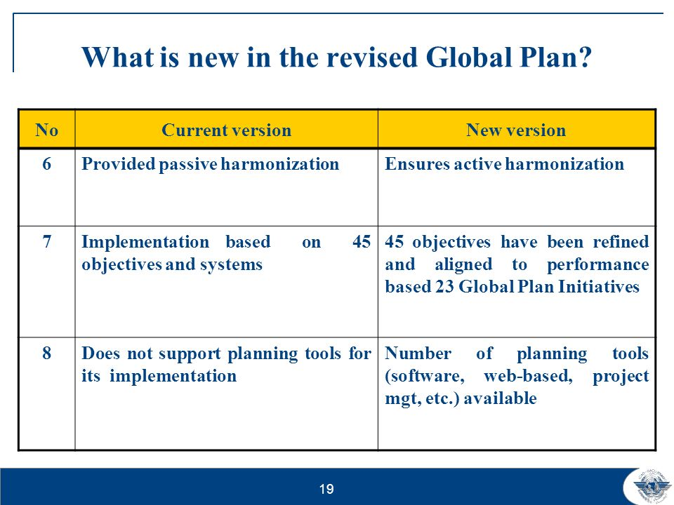 19 What is new in the revised Global Plan? NoCurrent versionNew version 6Provided passive harmonizationEnsures active harmonization 7Implementation ba