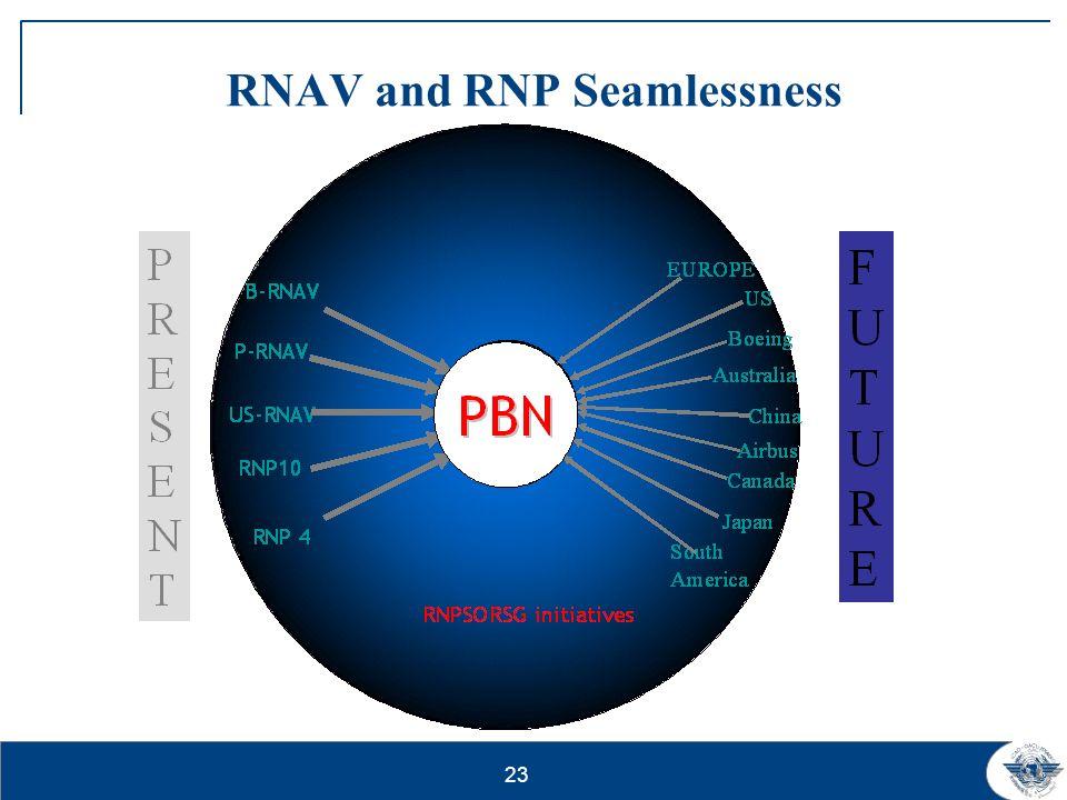 23 RNAV and RNP Seamlessness