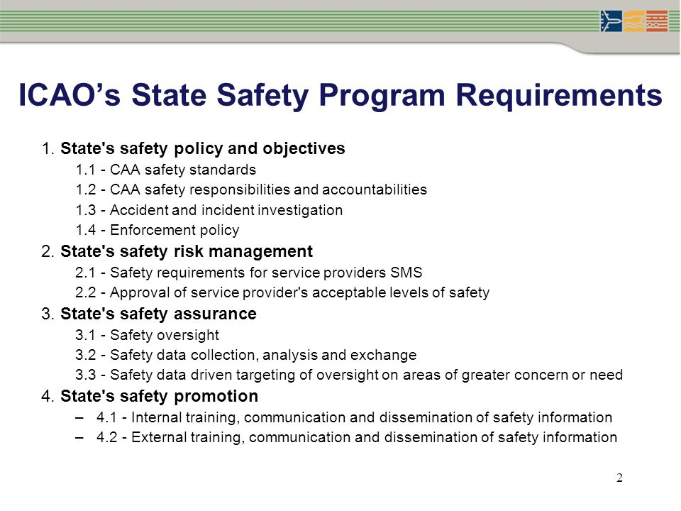 2 ICAOs State Safety Program Requirements 1. State's safety policy and objectives 1.1 - CAA safety standards 1.2 - CAA safety responsibilities and acc