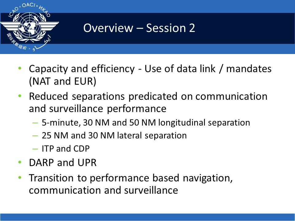 Overview – Session 2 Capacity and efficiency - Use of data link / mandates (NAT and EUR) Reduced separations predicated on communication and surveilla