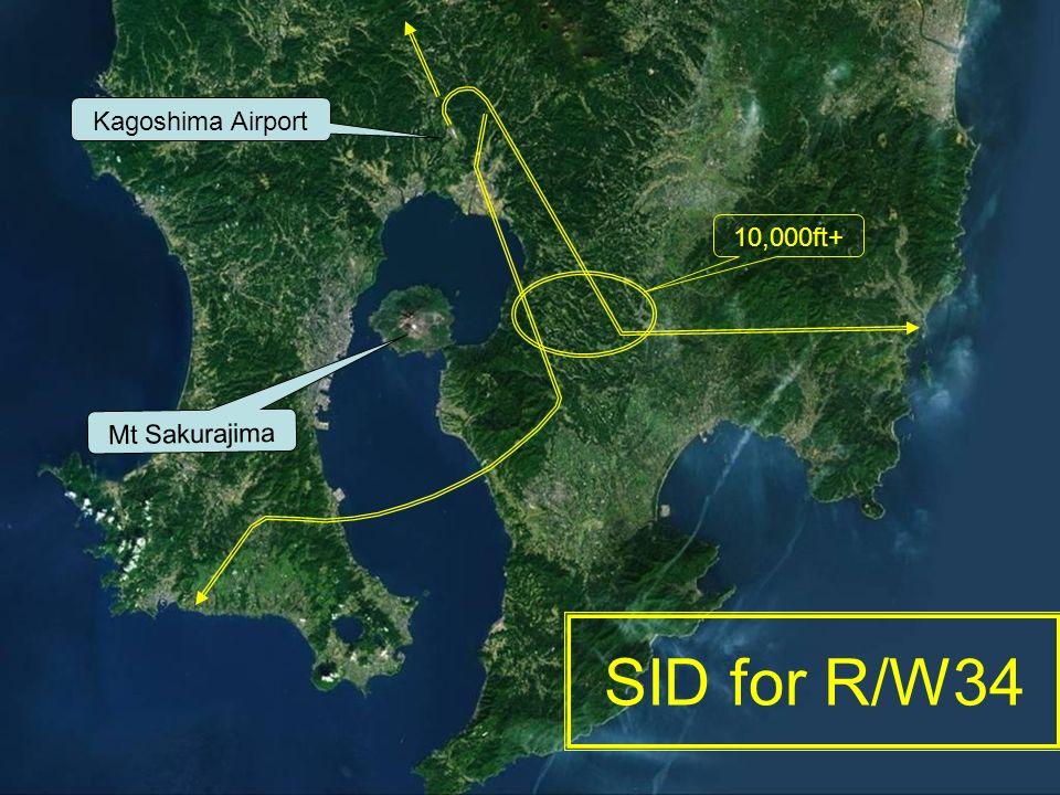 Kagoshima Airport Mt Sakurajima SID for R/W34 10,000ft+