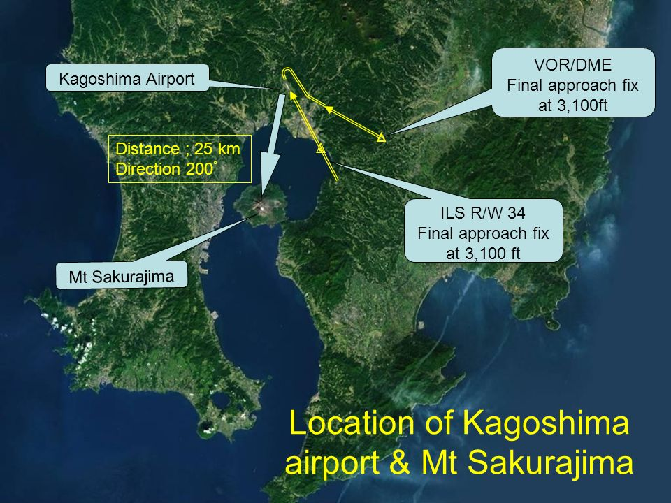 Deviation from the ash when visibility more than 3,200m Kagoshima Airport Mt Sakurajima VOR/A RNAV R/W16 Ash flow RNAV R/W16