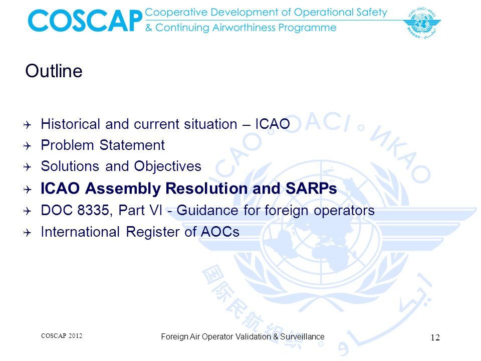 Outline Historical and current situation – ICAO Problem Statement Solutions and Objectives ICAO Assembly Resolution and SARPs DOC 8335, Part VI - Guid