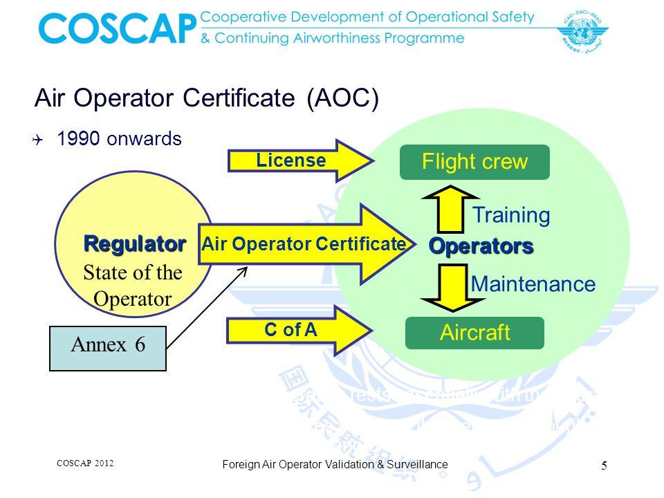 Air Operator Certificate (AOC) 1990 onwards COSCAP 2012 Foreign Air Operator Validation & Surveillance RegulatorOperators Flight crew Aircraft C of A