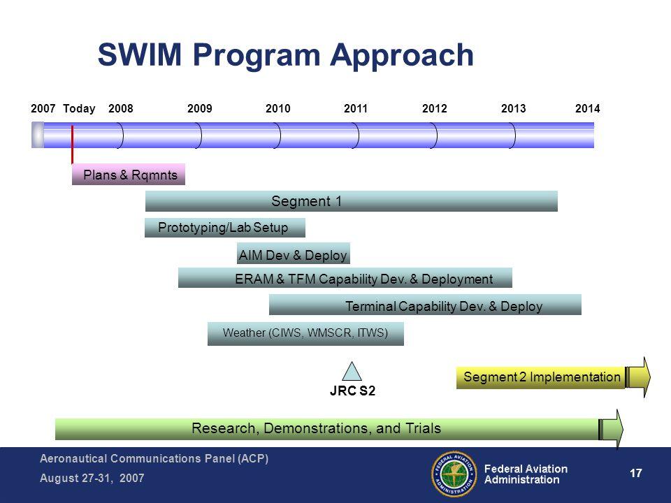 Aeronautical Communications Panel (ACP) August 27-31, 2007 17 SWIM Program Approach Segment 1 Plans & Rqmnts Prototyping/Lab Setup ERAM & TFM Capability Dev.