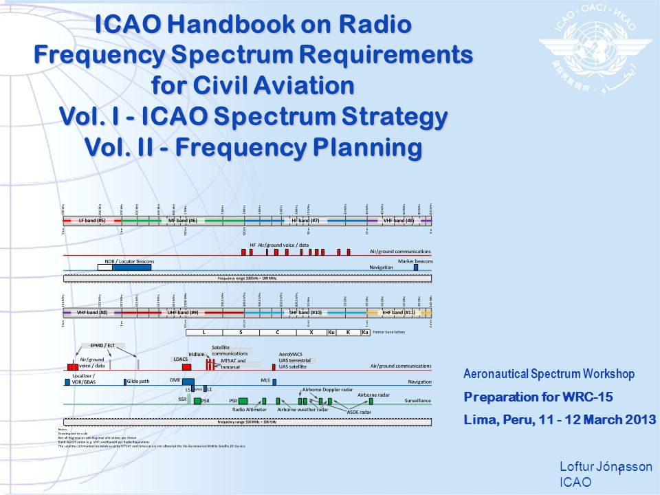 ICAO Handbook on Radio Frequency Spectrum Requirements for Civil Aviation Vol.