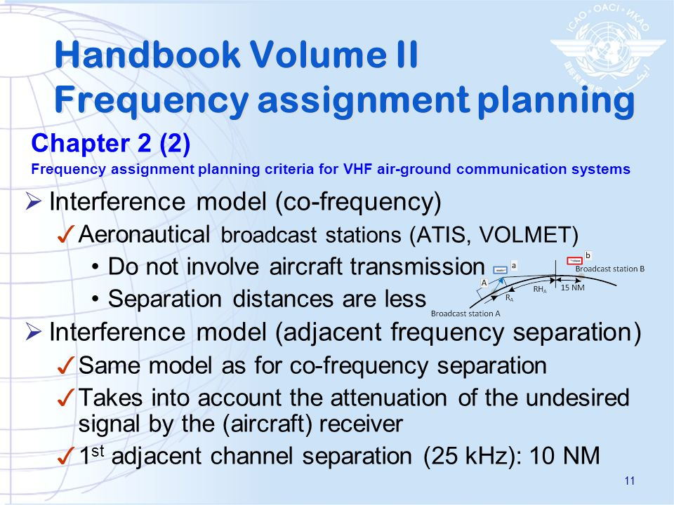 Interference model (co-frequency) Aeronautical broadcast stations (ATIS, VOLMET) Do not involve aircraft transmission Separation distances are less In