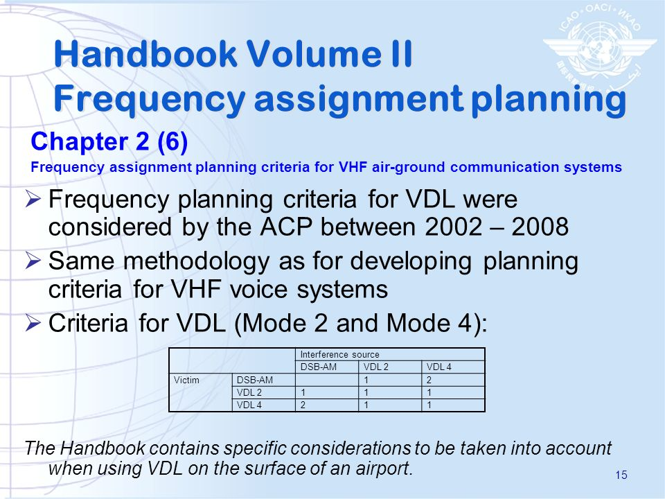Frequency planning criteria for VDL were considered by the ACP between 2002 – 2008 Same methodology as for developing planning criteria for VHF voice systems Criteria for VDL (Mode 2 and Mode 4): The Handbook contains specific considerations to be taken into account when using VDL on the surface of an airport.