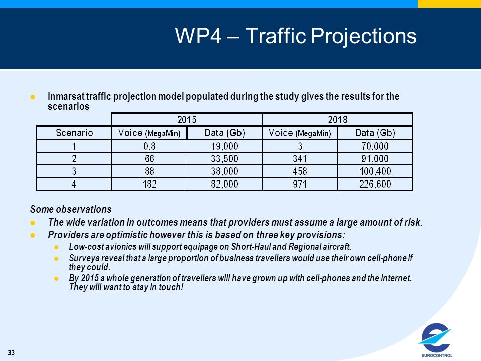 33 WP4 – Traffic Projections Inmarsat traffic projection model populated during the study gives the results for the scenarios Some observations The wi