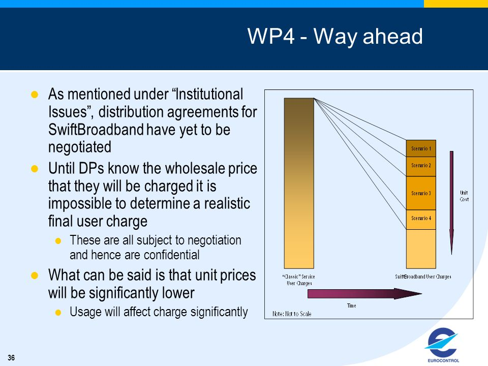 36 WP4 - Way ahead As mentioned under Institutional Issues, distribution agreements for SwiftBroadband have yet to be negotiated Until DPs know the wh