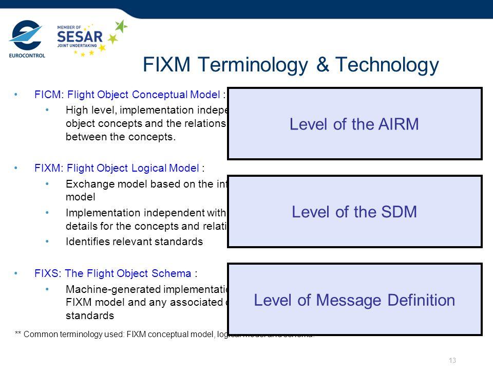 13 FIXM Terminology & Technology FICM: Flight Object Conceptual Model : High level, implementation independent flight object concepts and the relation