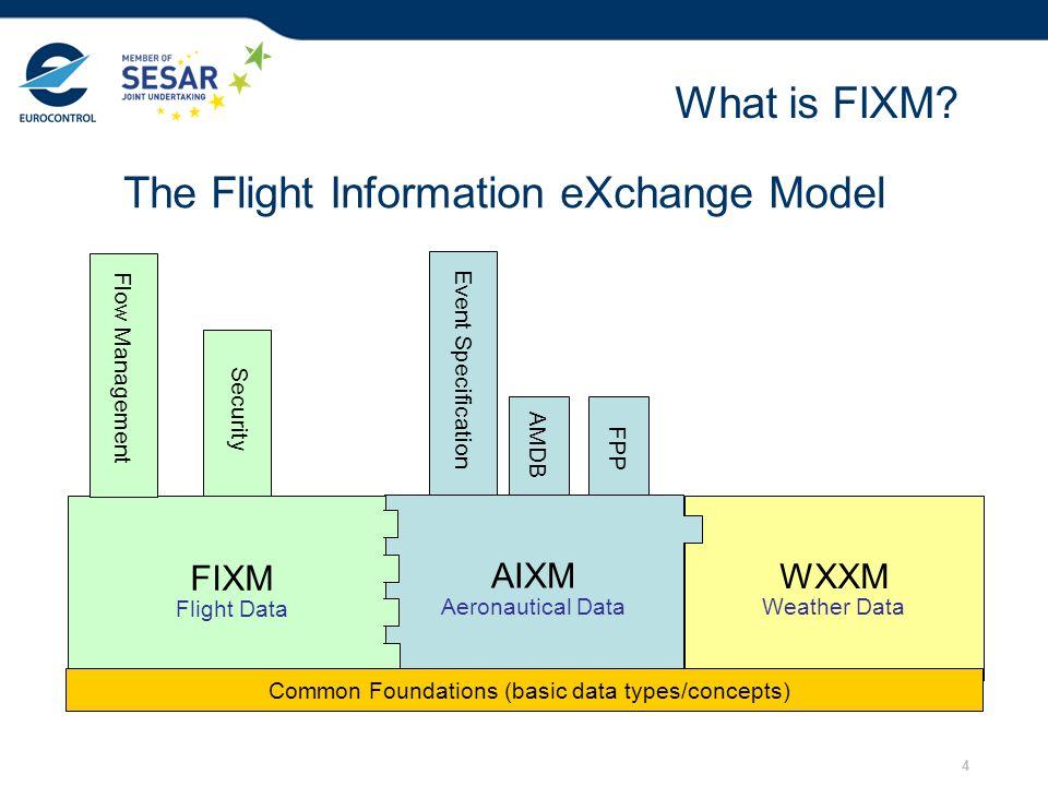 4 WXXM Weather Data AIXM Aeronautical Data FIXM Flight Data Event Specification AMDB FPP Common Foundations (basic data types/concepts) Flow Managemen