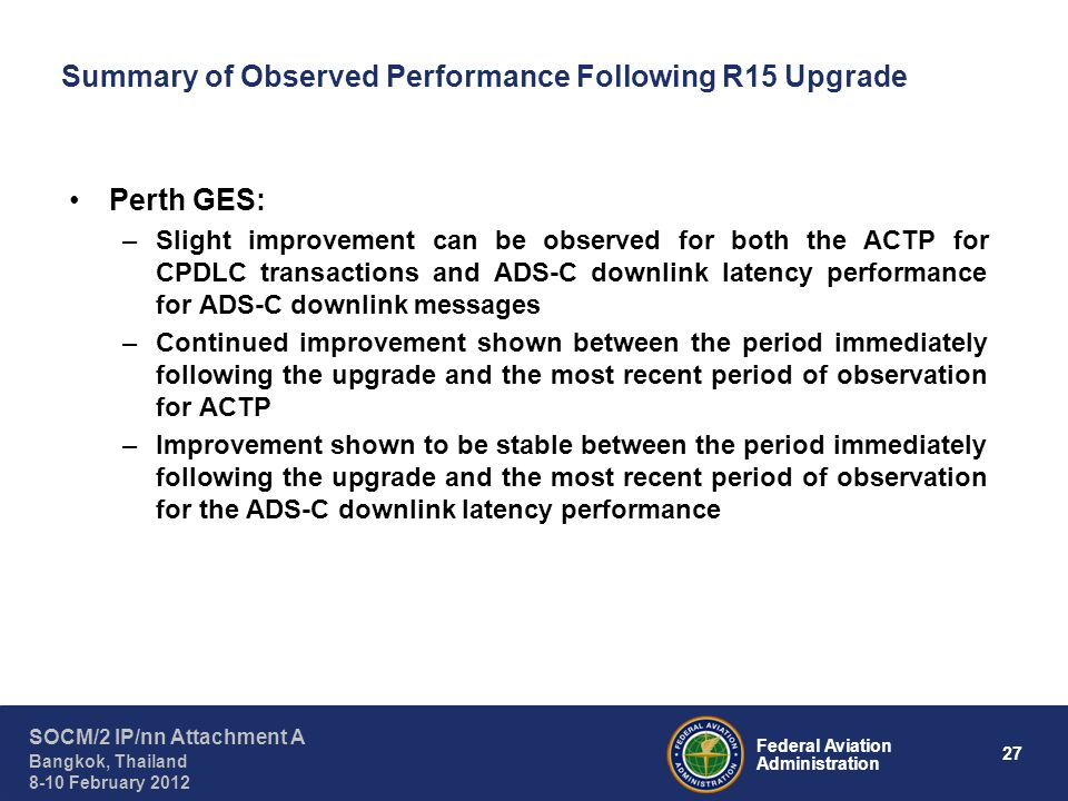 27 Federal Aviation Administration SOCM/2 IP/nn Attachment A Bangkok, Thailand 8-10 February 2012 Summary of Observed Performance Following R15 Upgrade Perth GES: –Slight improvement can be observed for both the ACTP for CPDLC transactions and ADS-C downlink latency performance for ADS-C downlink messages –Continued improvement shown between the period immediately following the upgrade and the most recent period of observation for ACTP –Improvement shown to be stable between the period immediately following the upgrade and the most recent period of observation for the ADS-C downlink latency performance