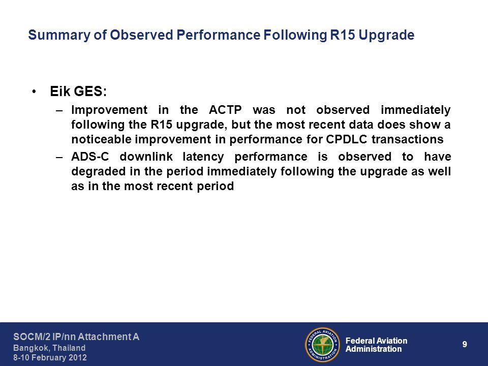 10 Federal Aviation Administration SOCM/2 IP/nn Attachment A Bangkok, Thailand 8-10 February 2012 Data Link Performance Comparison for Santa Paula GES (XXC)