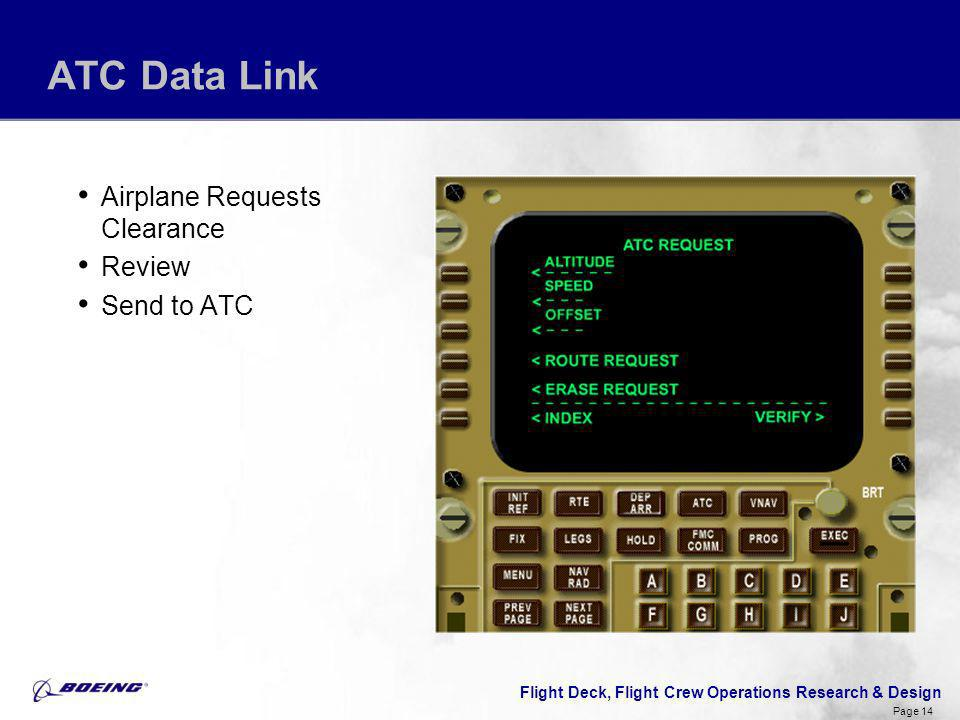 Flight Deck, Flight Crew Operations Research & Design Page 14 ATC Data Link Airplane Requests Clearance Review Send to ATC